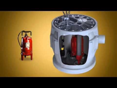 ▶ ProVore Residential Grinder Pumps - When Bathroom is Below Sewer line & Requires Pumping - YouTube