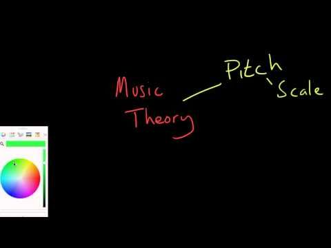 Khan Academy for music! Tons of video lessons to show in class or provide as a resource for students to study tricky concepts/ideas.