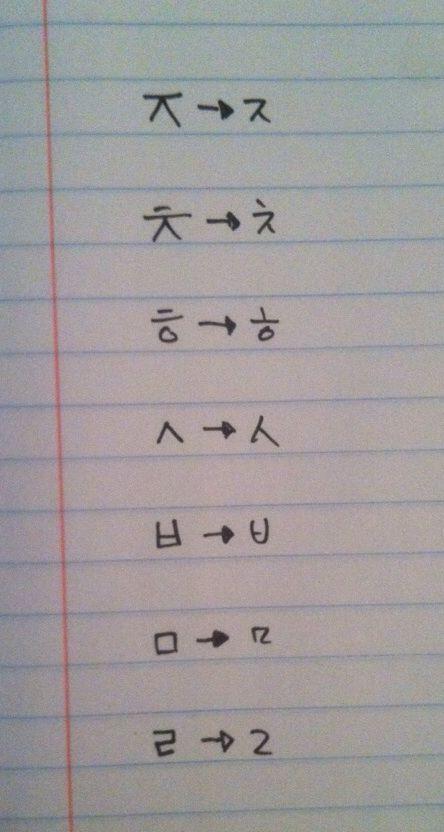Les 25 Meilleures Idees De La Categorie Alphabet Coreen