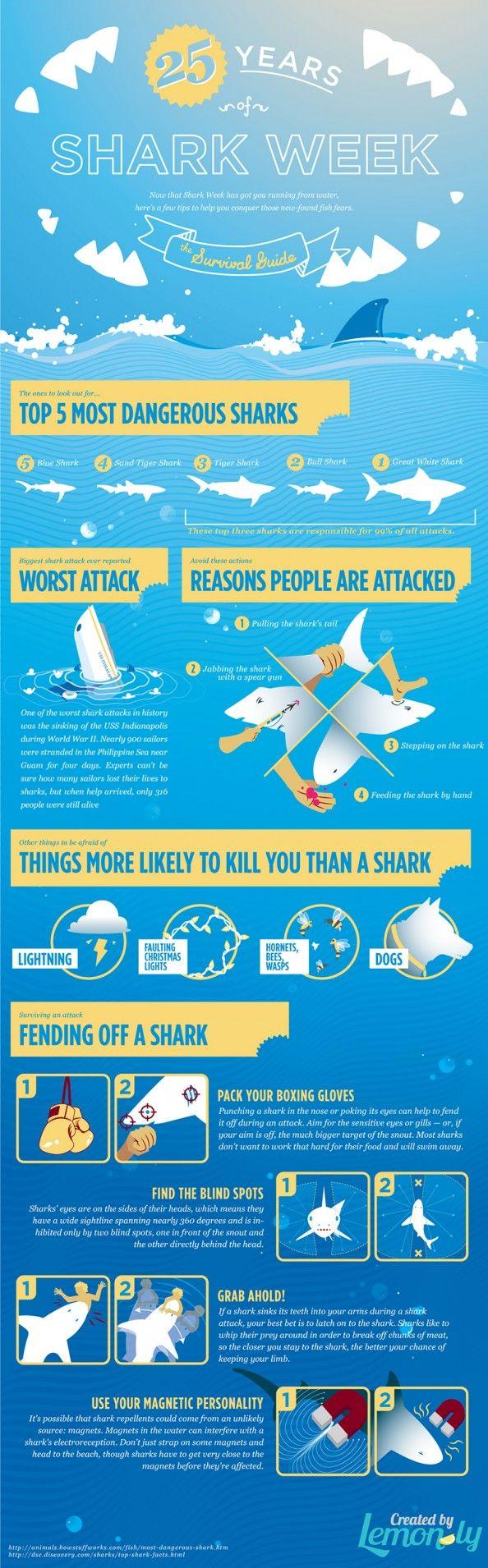 The Shark Survival Guide #sharkweek The Center for Pediatric Dentistry & Orthodo…