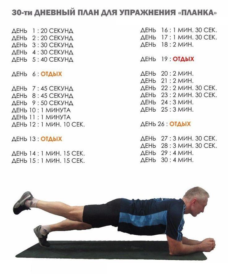 Планка Упражнение Для Быстрого Похудения. Планка для быстрого похудения в домашних условиях
