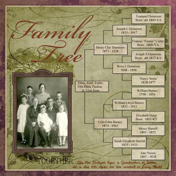 Family Tree ~ Lovely design and easy to read.