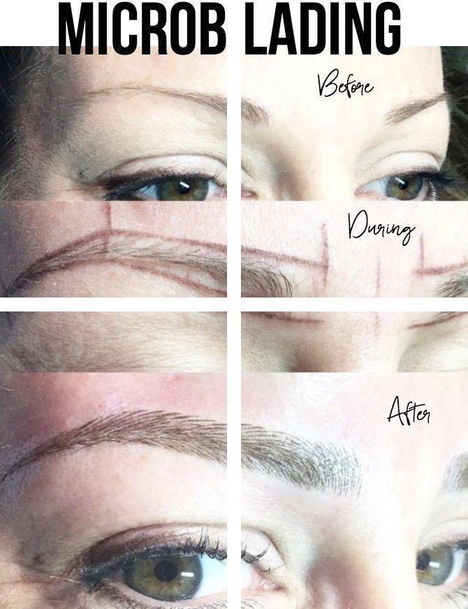 Beautiful Eyebrows | Men'S Eyebrow Threading | Eyebrow ...