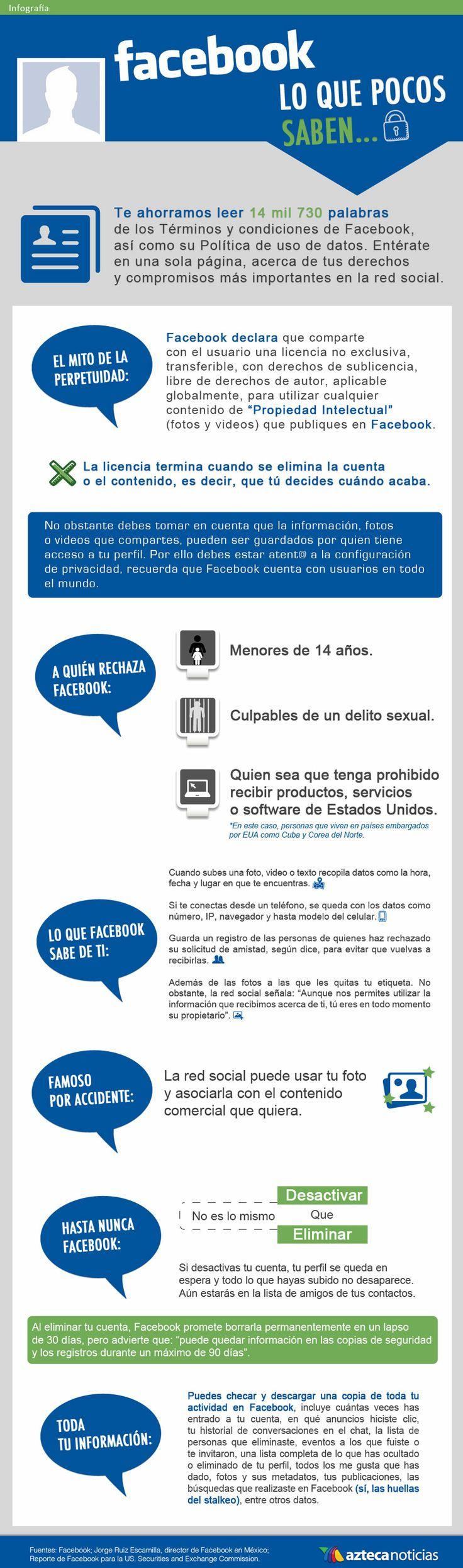 Facebook, lo que pocos saben