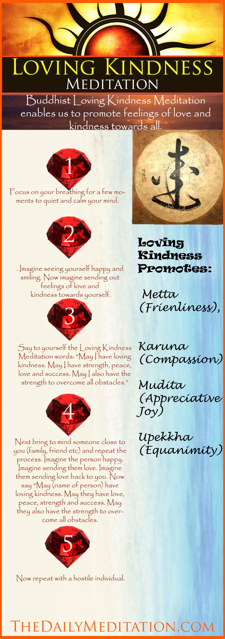 Infographic showing loving kindness meditation instructions
