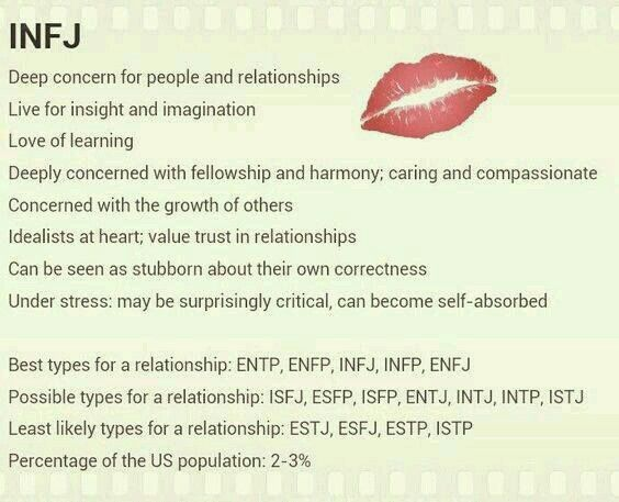 INFJ = ME It's not easy being this most rare type  Where do