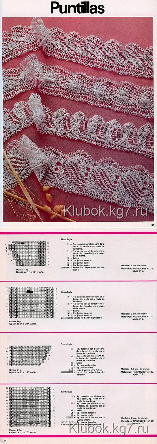 knitted border
