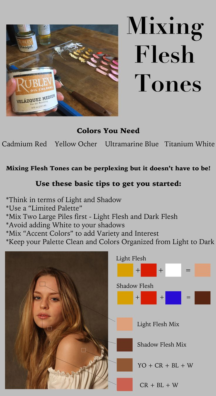 Here are some great tips for getting started with mixing flesh tones using a limited Palette!
