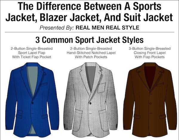 9 best Ways To Wear Blazer With T shirt For Men images on Pinterest