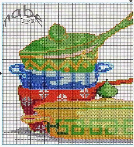 Todo crochet con Pilar: Adornos para nuestra cocina