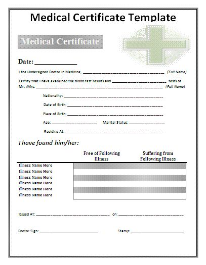 medical certificate samples