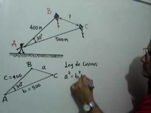 Problema con Ley de Cosenos: Julio Rios explica cómo utilizar la Ley de Cosenos en la solución de un problema