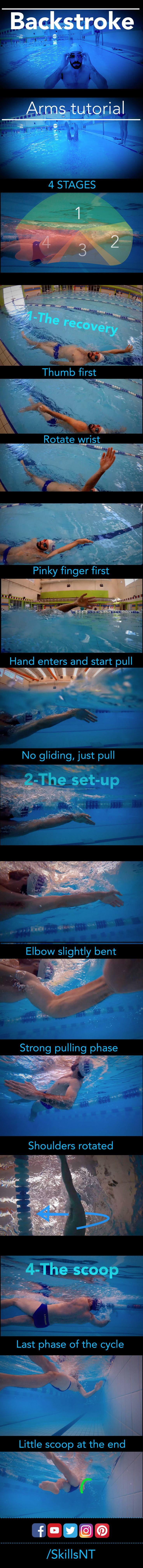 Backstroke swimming tutorial technique