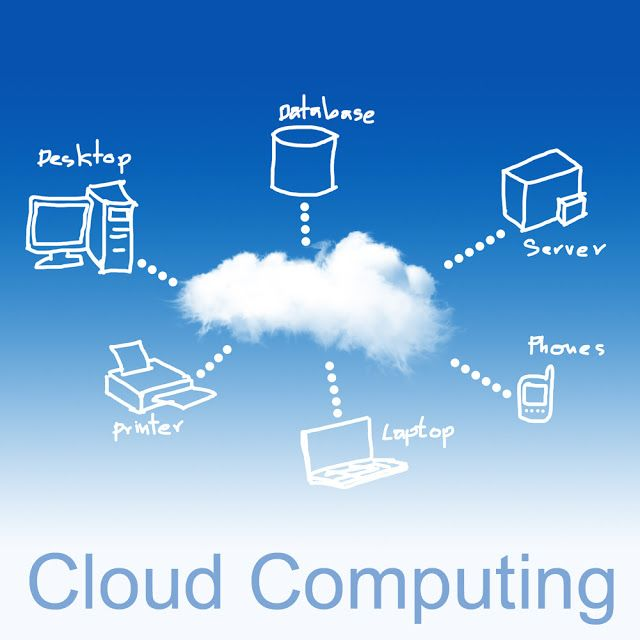 the benefits of cloud computing for consumers Enterprise make informed decisions when leveraging cloud computing  of  users of salesforcecom's crm platform already know the benefits of a  the  capability provided to the cloud consumer is to use the provider's applications  running.