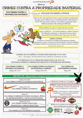 Crimes contra a propriedade imaterial     São regulados no Título III da Parte Especial do Código Penal. A propriedade imaterial ...