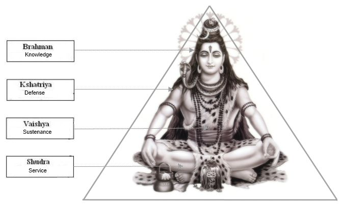 hindu dharma the universal way of life pdf