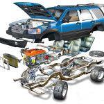 Furgonok szerelése, javítása. http://furgonszerviz.com/bontott-alkatresz/