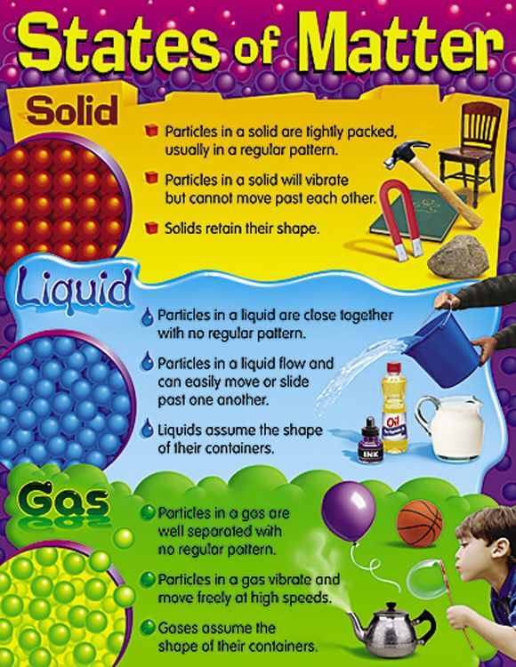 1000 Ideas About Science Posters On Pinterest Force And