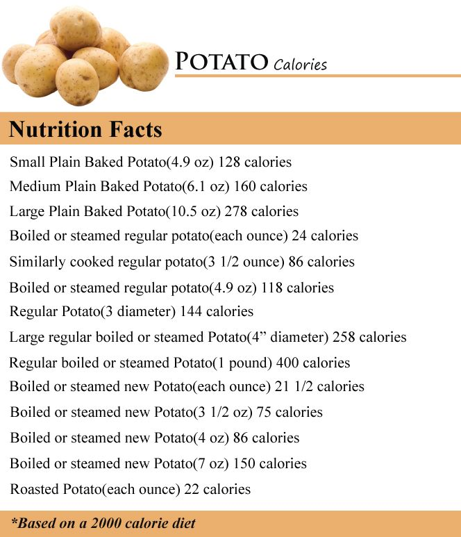 how many calories in a boiled potato