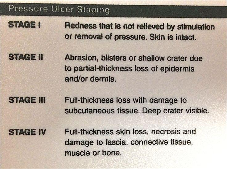 best 25 pressure ulcer ideas on pinterest wounds. Black Bedroom Furniture Sets. Home Design Ideas