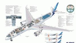A350 Airbus First Flight Photos design