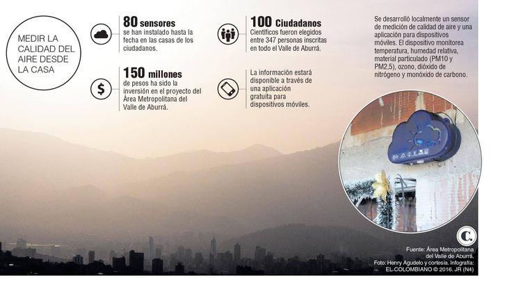 Desde casa, 100 nubes dicen qué tiene el aire