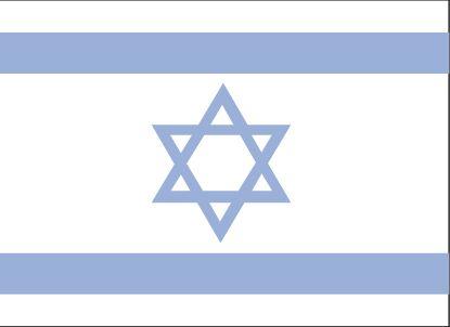 Israel: el país de los start-up