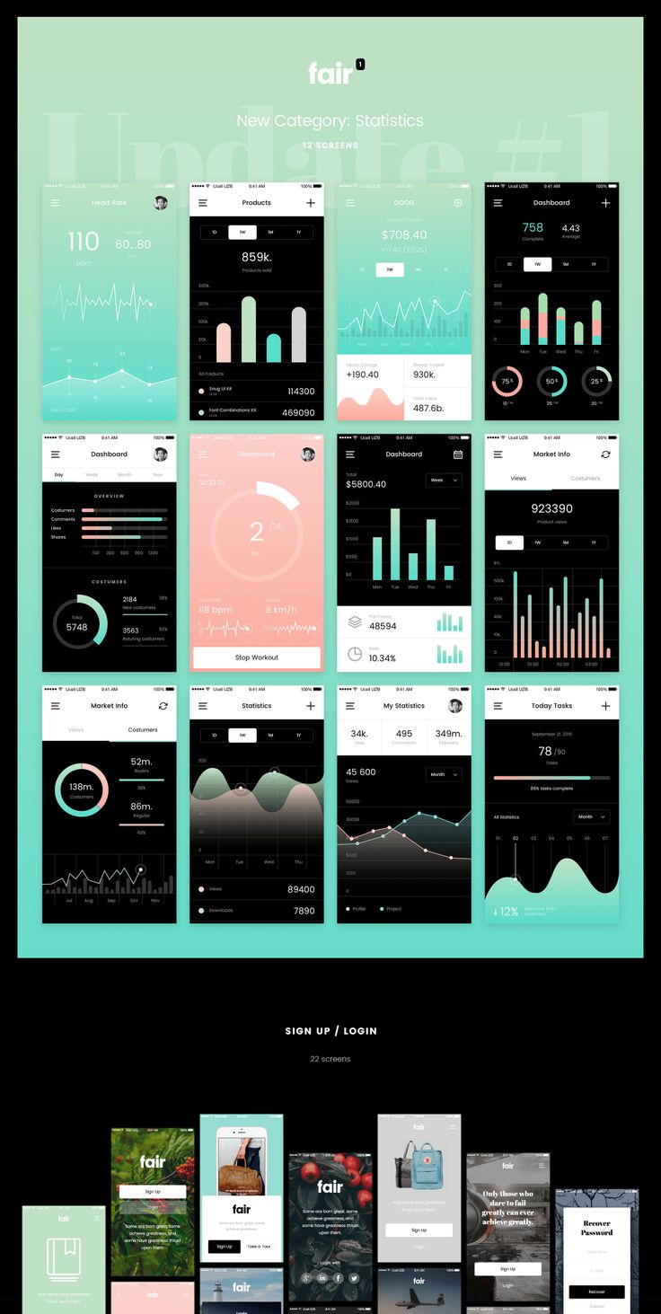 Amazing stylish 140+ mobile screens