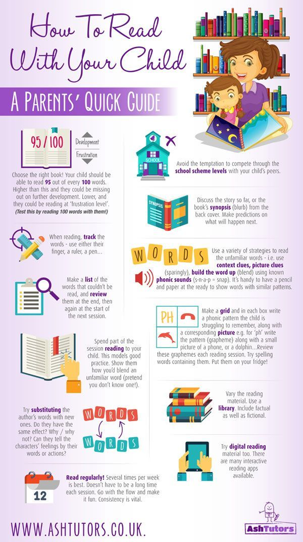 How to Read with Your Child at Home Infographic - e-Learning Infographics