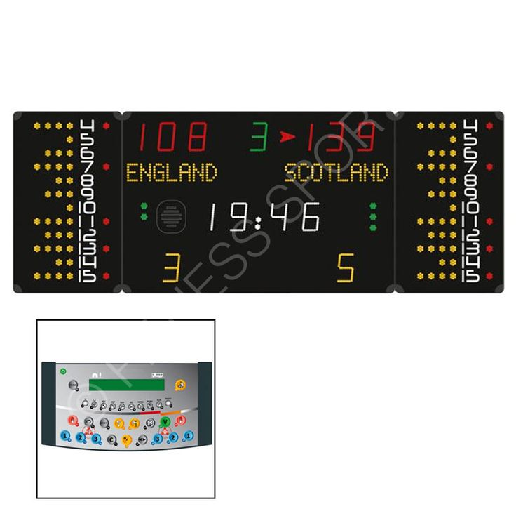 8 Best Basketball Scoreboards Images On Pinterest