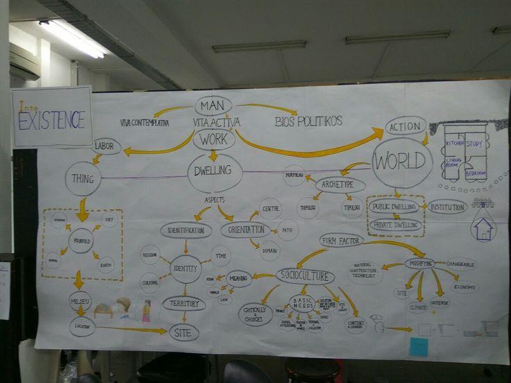 Zafira Rahmatul Ummah- Kelas 2- kelompok 2A || Workpart : mengajukan sistematika alur berfikir,concepting, layouting, menebalkan tulisan