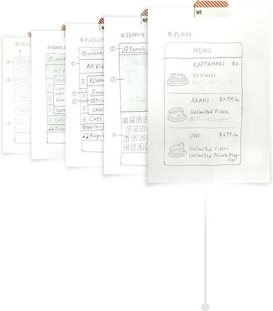 Interesante app para realizar prototipos de applicaciones de iphone/ipad en papel: http://popapp.in/#simulate