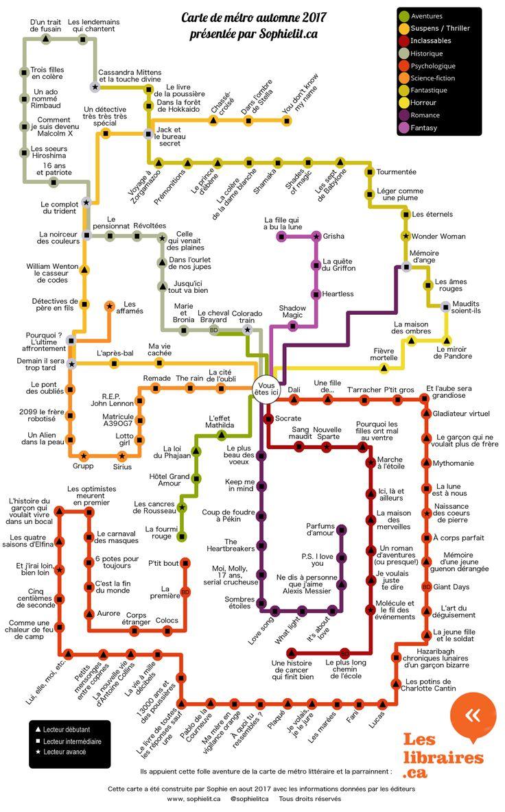 Voici la carte de métro de la rentrée littéraire ado automne 2017