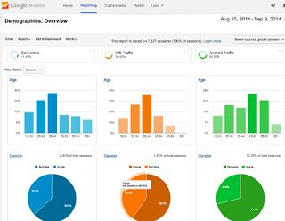 Lets Share IT: 5 Awesome Web Analytics and Traffic Statistics plu...