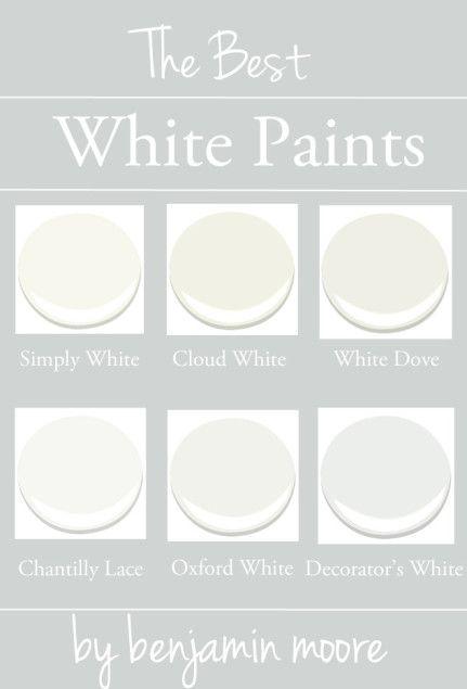 Best White Paint