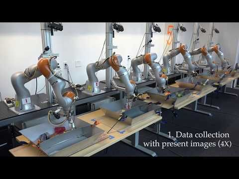 Research Blog: Teaching Robots to Understand Semantic Concepts