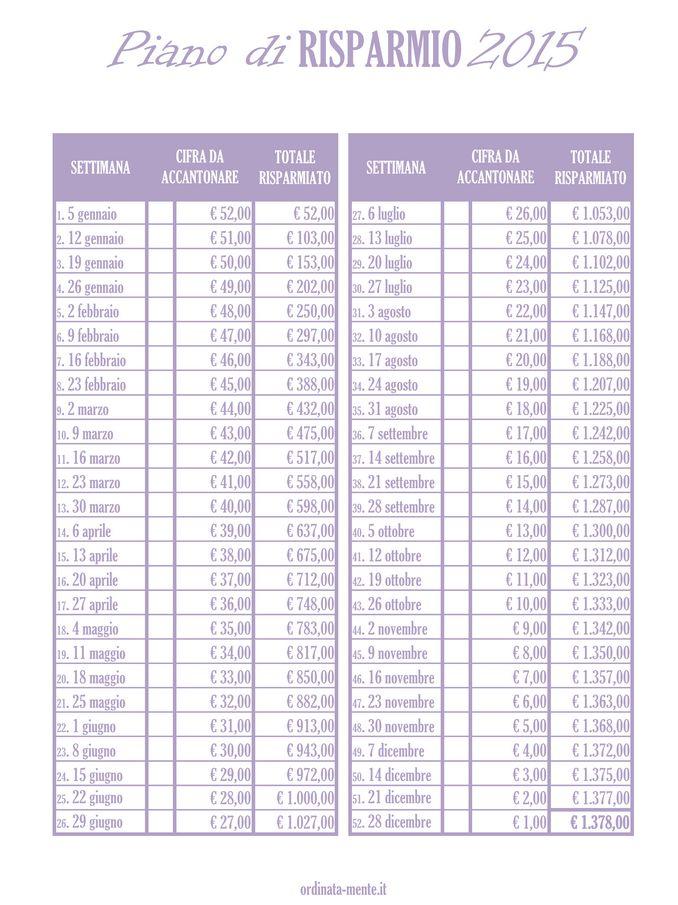 piano di risparmio 1378 euro