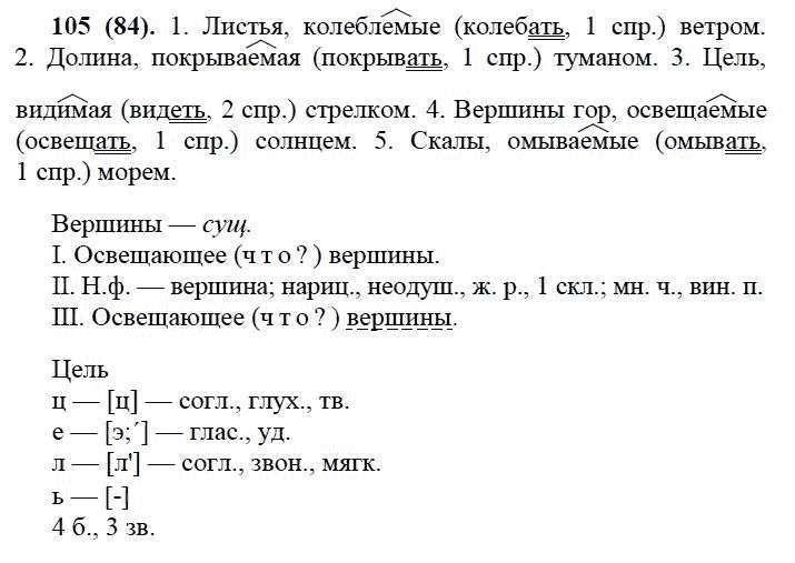 Рабочая программа по экономике с 5-9 класс автор лукьянова