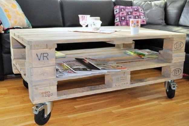 Fai da Te, Come costruire un Tavolino con un Pallet – Video http://www.comefaremania.it/fai-te-costruire-tavolino-pallet-video/ #comefare #faidate #casa