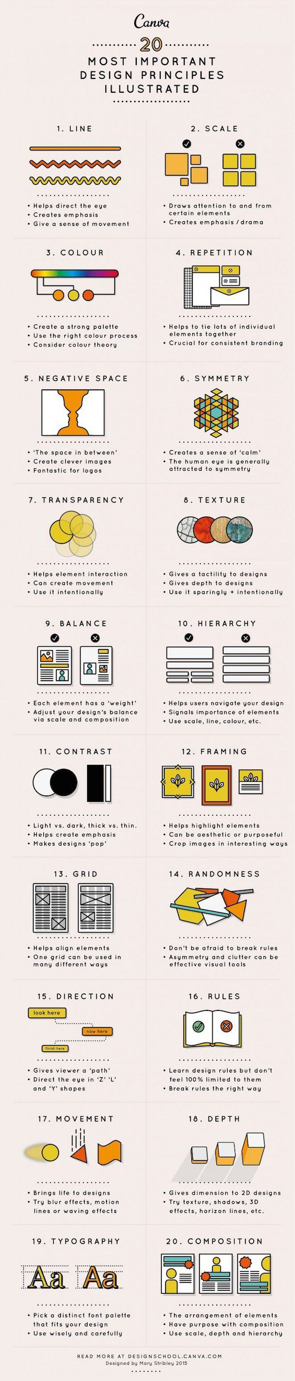 Business infographic & data visualisation Graphic Designers: Cheat Sheets That Simplify Design Elements, Print Terms, More… Infographic Description Graphic Designers: Cheat Sheets That Simplify Design Elements, Print Terms, More… – Infographic Source – - #Business