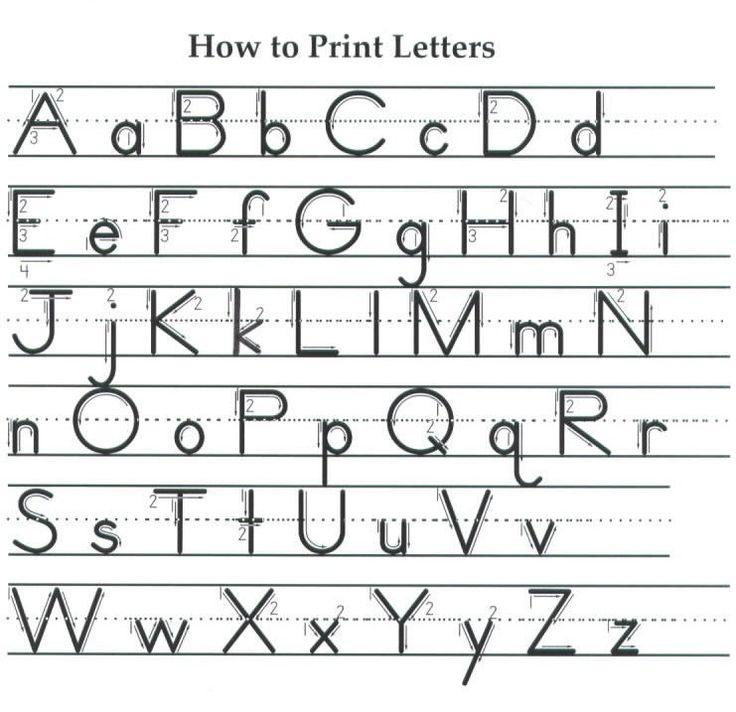 letter formation printables | Here is a diagram showing the Zaner-Bloser directionsfor printing ...