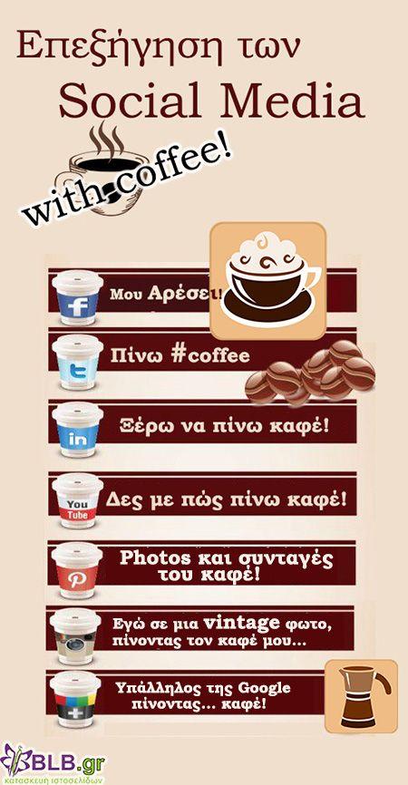#socialmedia #explained via #coffee