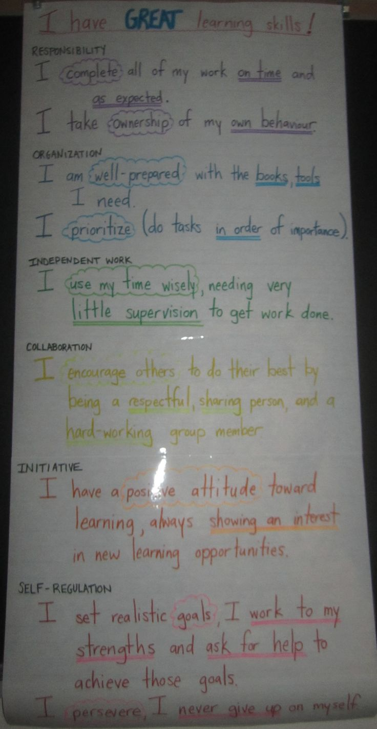 Learning skills anchor chart: Uses 6 Ontario Ministry of Education learning skills in kid-friendly language (Student study habits)