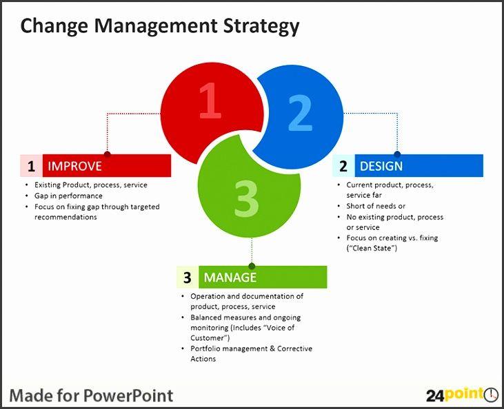 7 organizational change management plan template Bu Tarz Benim - change management plan template
