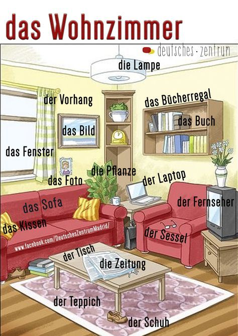 Wohnzimmer Deutsch Wortschatz Grammatik Alemán German DAF Vocabulario