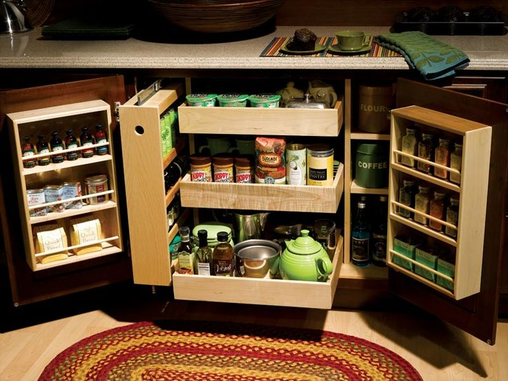 Organizing Kitchen Cabinets Ideas