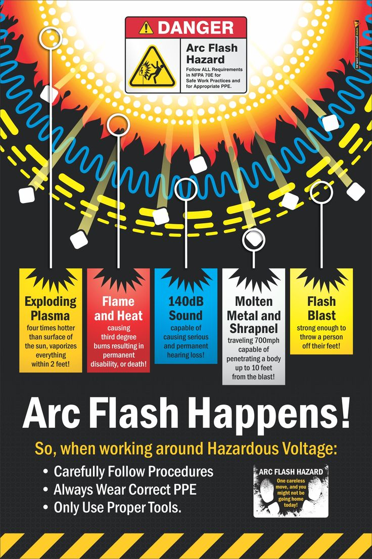 Arc Flash Happens Safety Poster (USA) in 2020 Safety