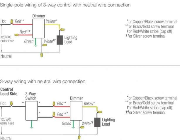 2 Way Dimmer Switch Wiring Diagram from i.pinimg.com