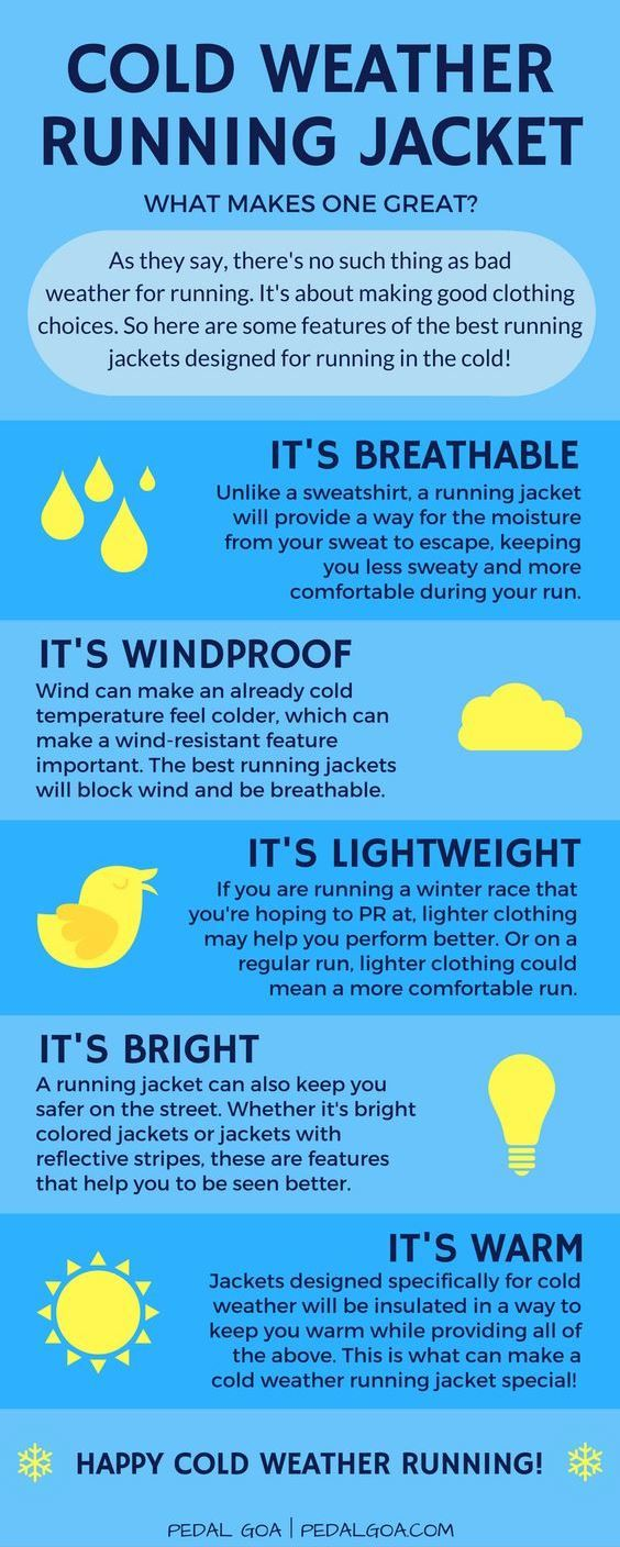 What winter running clothes to wear? Best running jackets for cold weather running gear. Running tips for beginners for outfit. Good jacket important part of training plan essentials to get with layers, headband, beanie, hat, shoes, pants, thermal tights, leggings, wool socks. Running accessories for women and men. Infographic. #running #runningtips