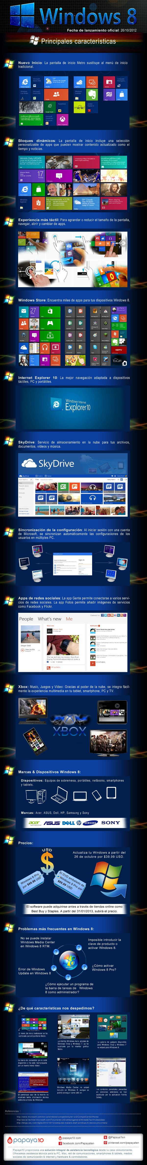 Infografía: Las características de Windows 8